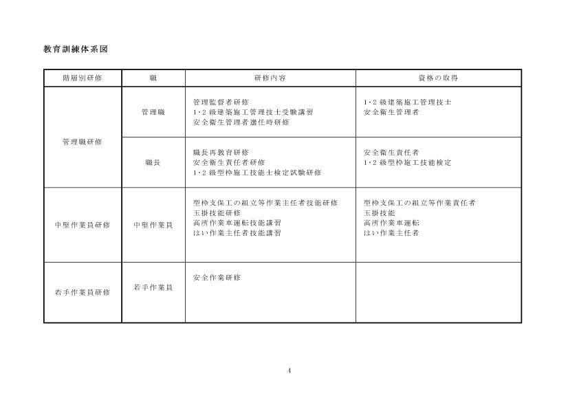 事業内職業能力開発計画 - touhokugiken.com